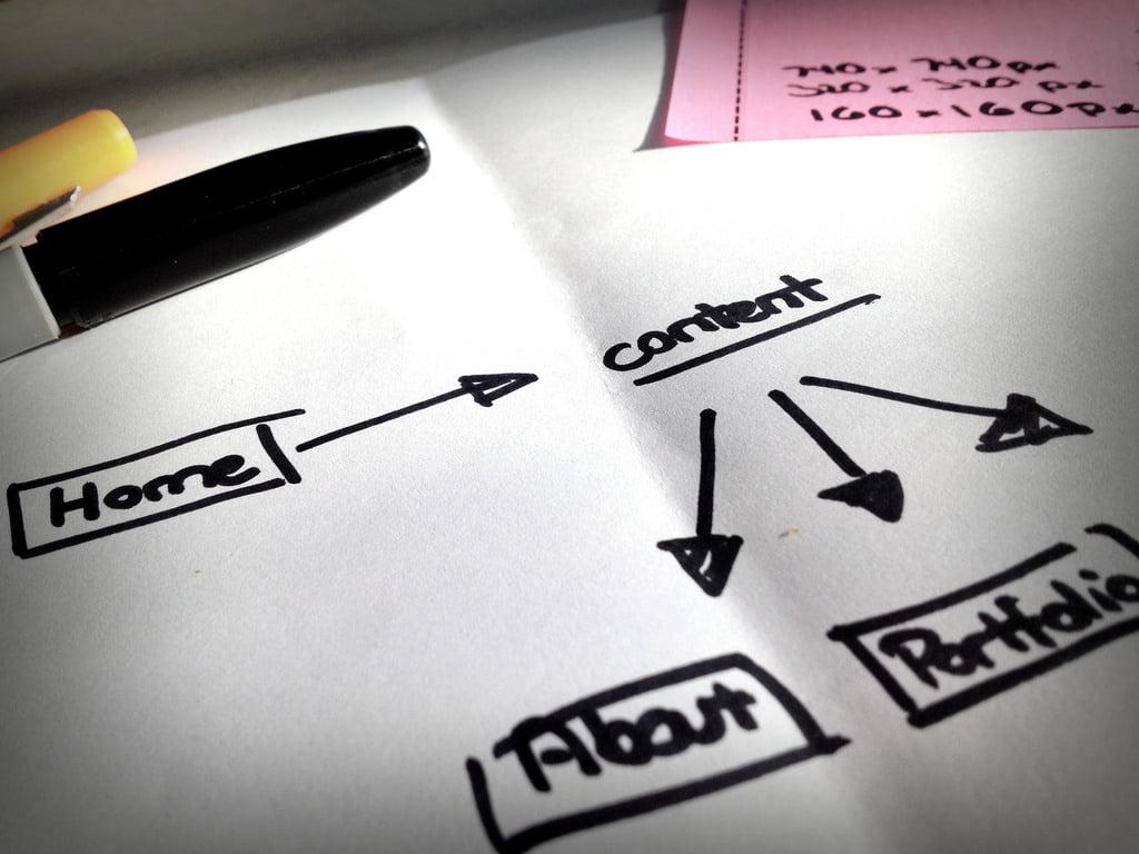 les solutions pour cr er un site web professionnel adapt vos besoins startupz. Black Bedroom Furniture Sets. Home Design Ideas